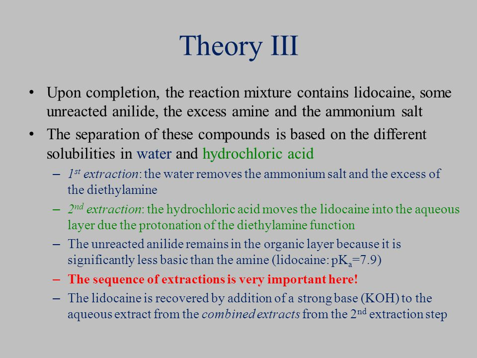 Theory III Upon completion, the reaction mixture contains lidocaine, some unreacted anilide, the excess amine and the ammonium salt.