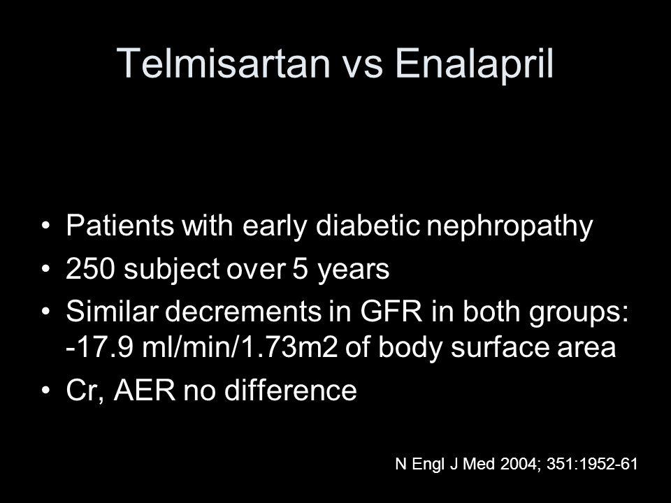 Telmisartan vs Enalapril