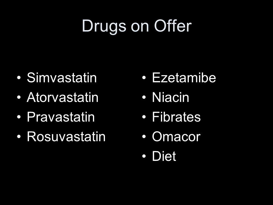 Drugs on Offer Simvastatin Atorvastatin Pravastatin Rosuvastatin