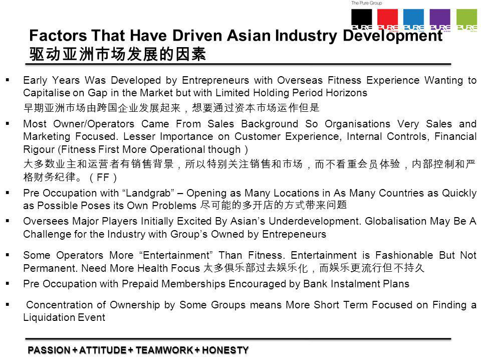 Factors That Have Driven Asian Industry Development 驱动亚洲市场发展的因素