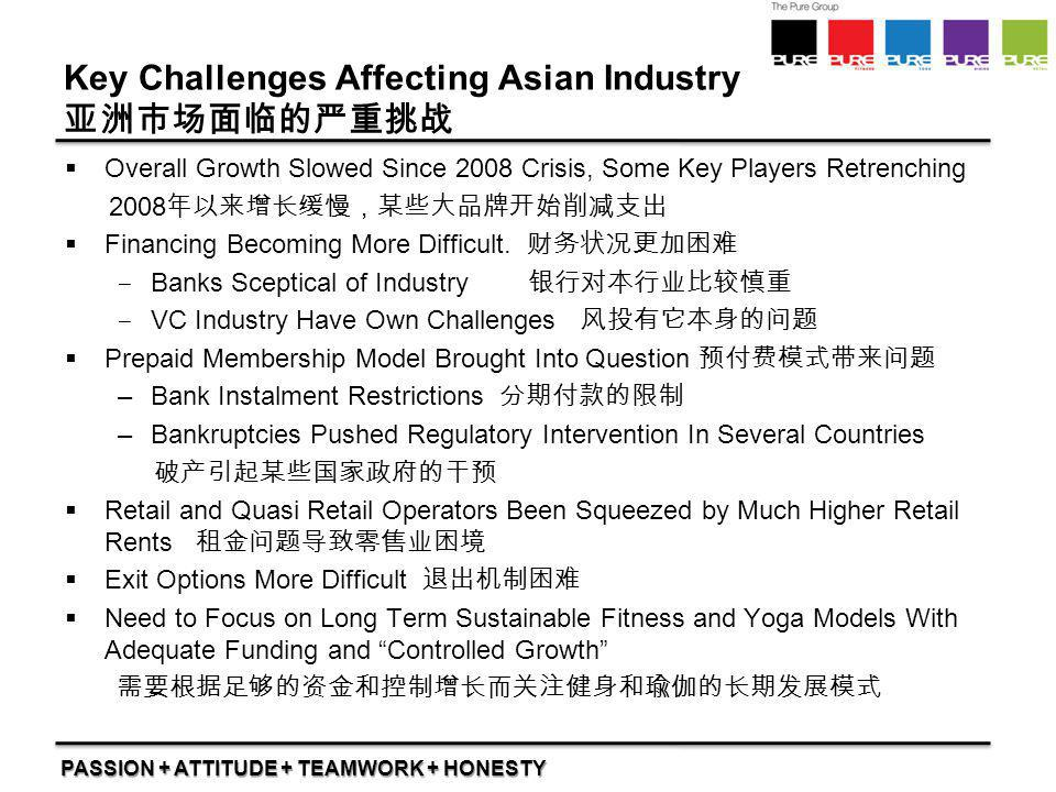 Key Challenges Affecting Asian Industry 亚洲市场面临的严重挑战