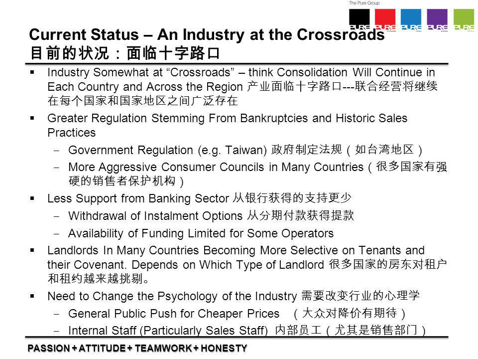 Current Status – An Industry at the Crossroads 目前的状况:面临十字路口