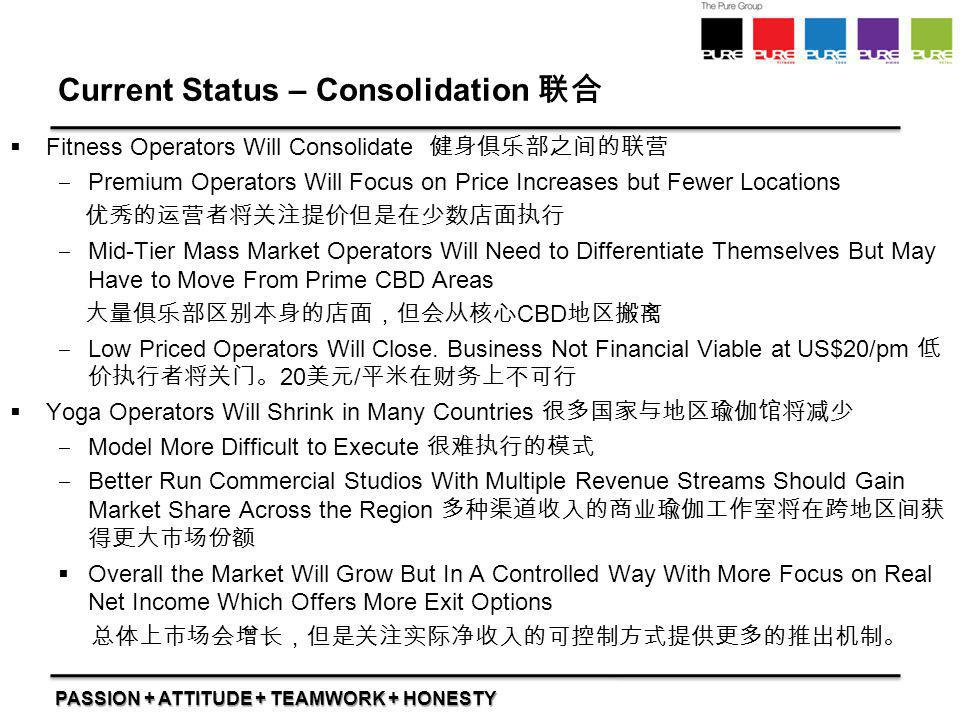 Current Status – Consolidation 联合