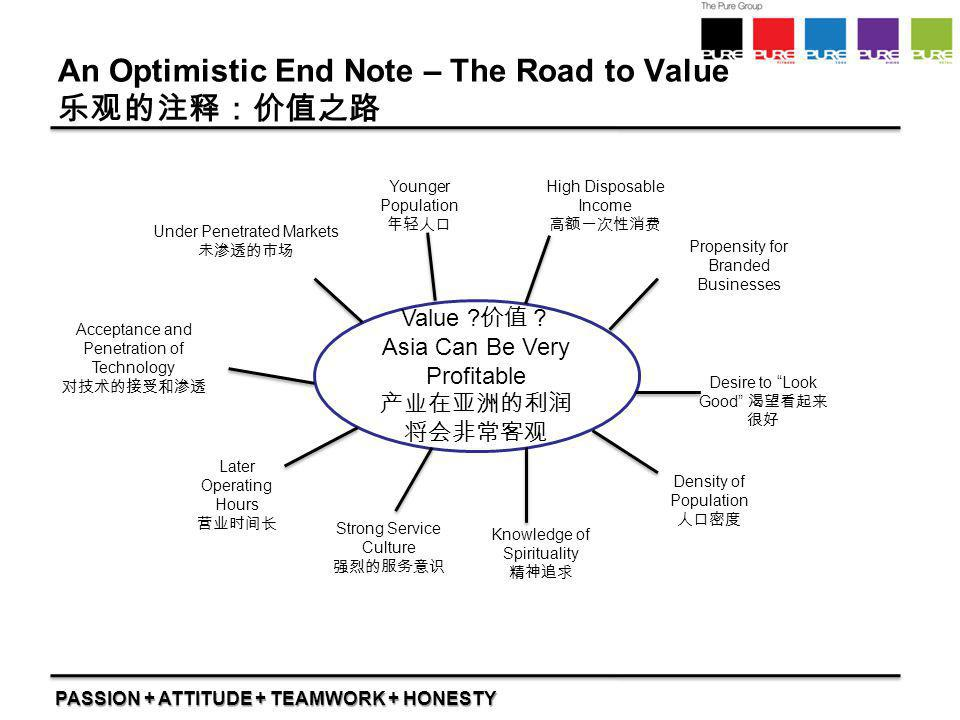 An Optimistic End Note – The Road to Value 乐观的注释:价值之路