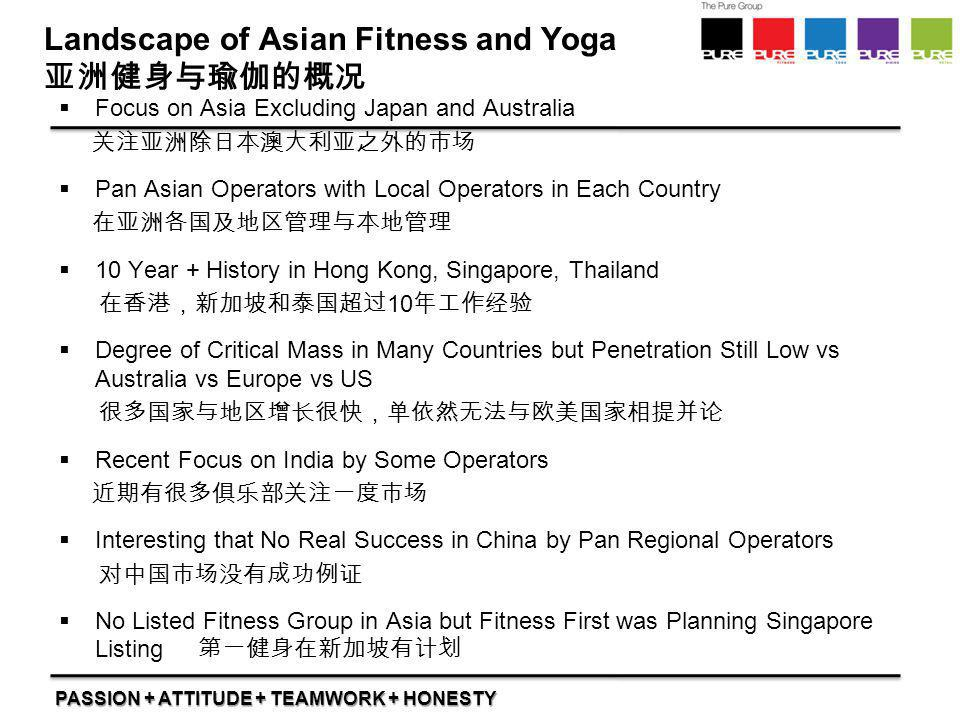 Landscape of Asian Fitness and Yoga 亚洲健身与瑜伽的概况