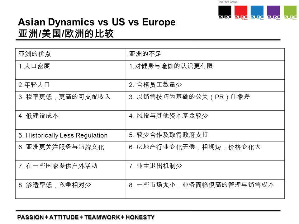 Asian Dynamics vs US vs Europe 亚洲/美国/欧洲的比较