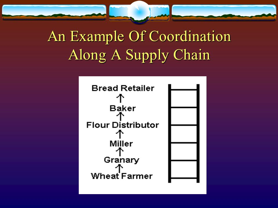 An Example Of Coordination Along A Supply Chain