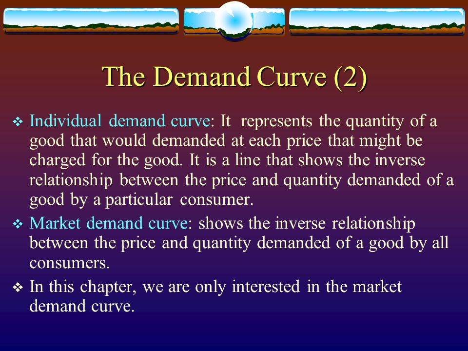 The Demand Curve (2)