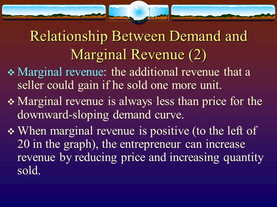 Relationship Between Demand and Marginal Revenue (2)