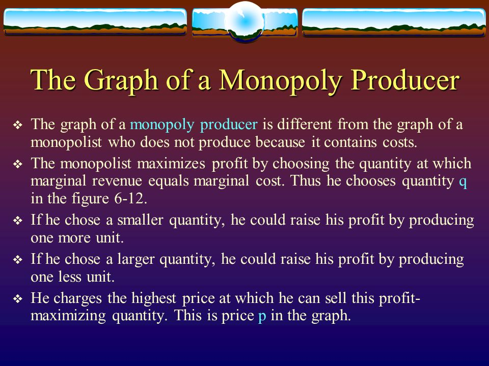 The Graph of a Monopoly Producer