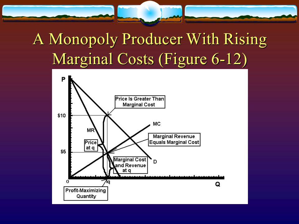 A Monopoly Producer With Rising Marginal Costs (Figure 6-12)