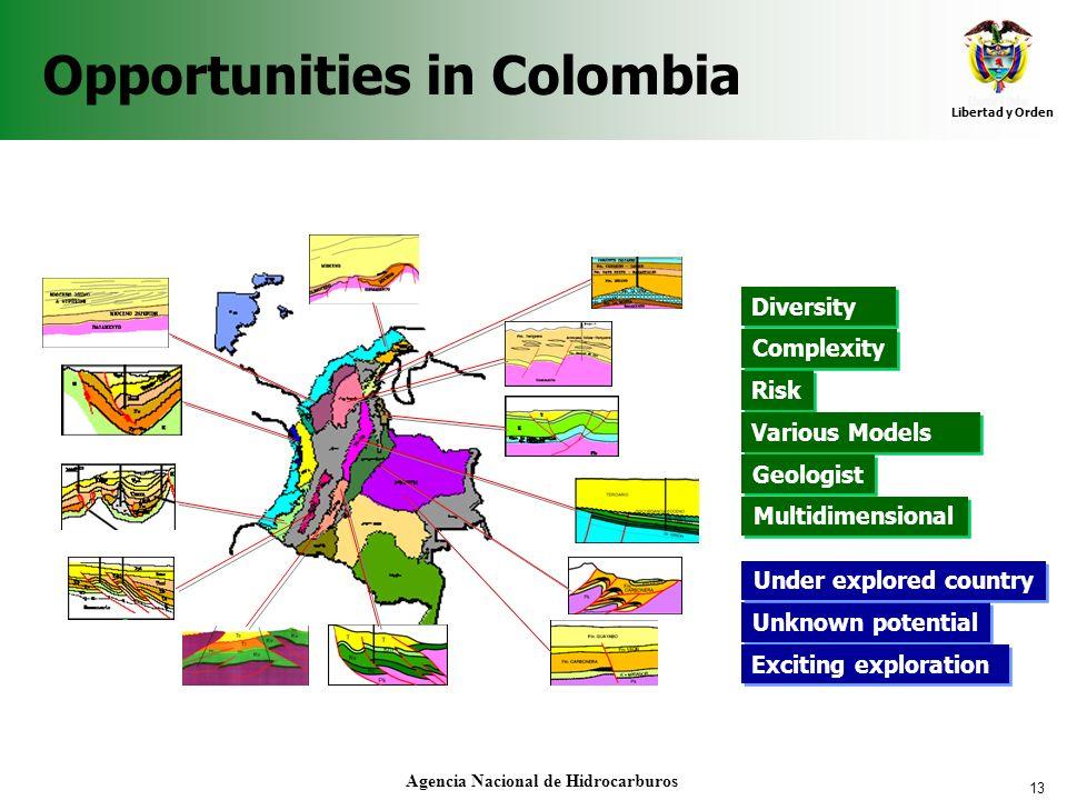 Under explored country Agencia Nacional de Hidrocarburos