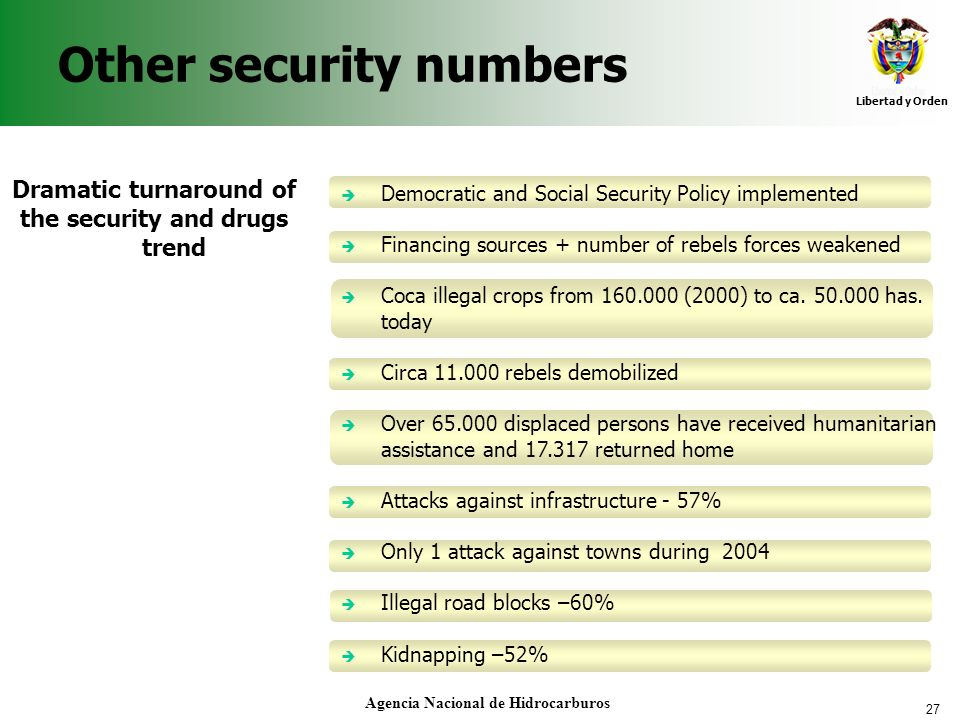 Other security numbers