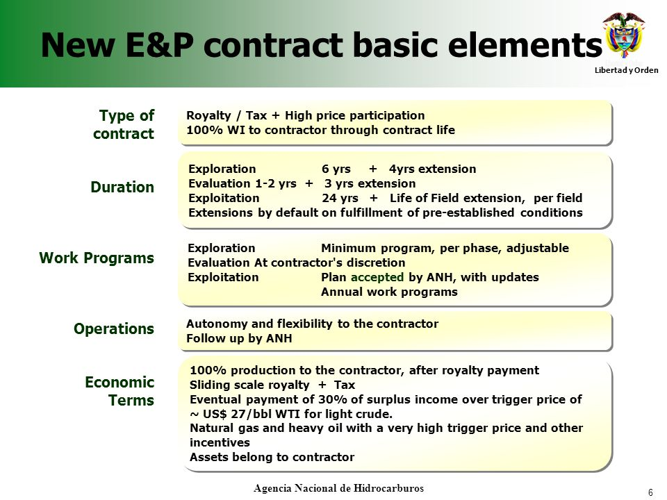 New E&P contract basic elements