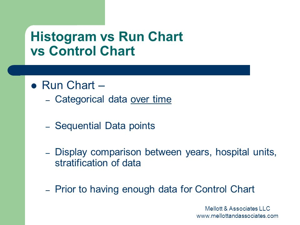 Histogram vs Run Chart vs Control Chart