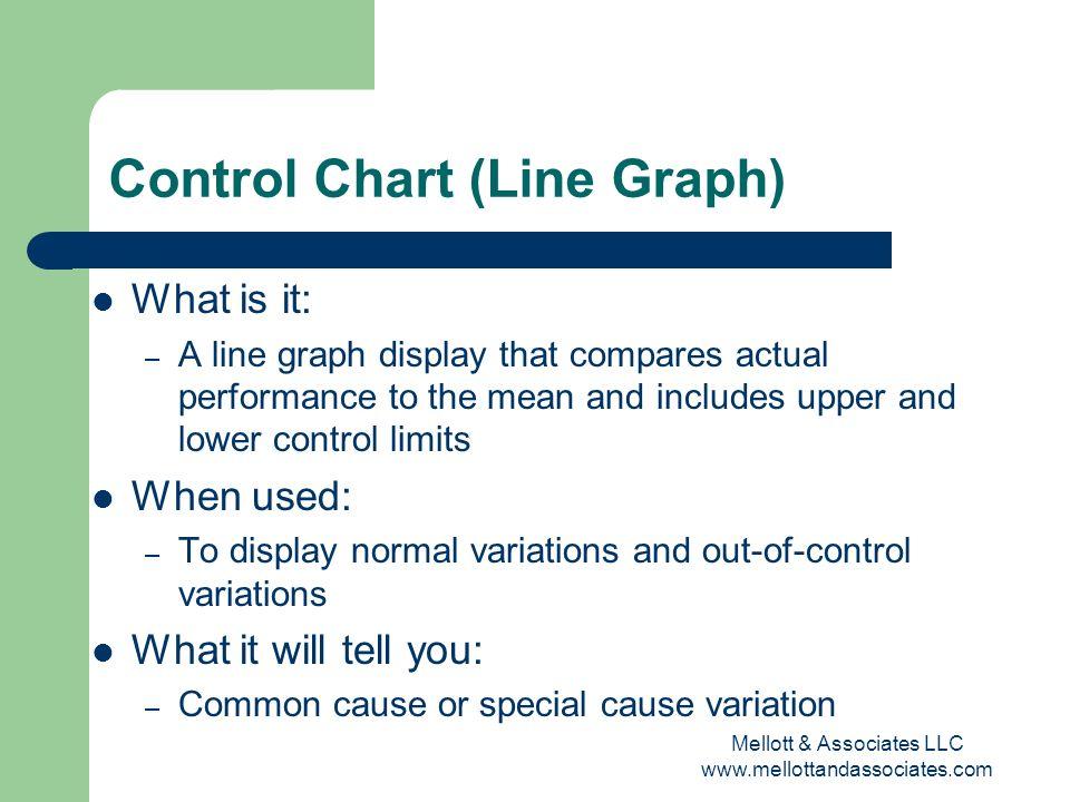 Control Chart (Line Graph)