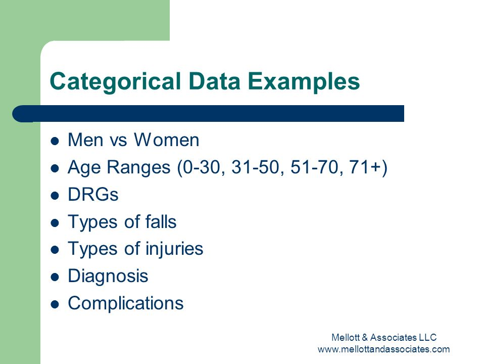 Categorical Data Examples