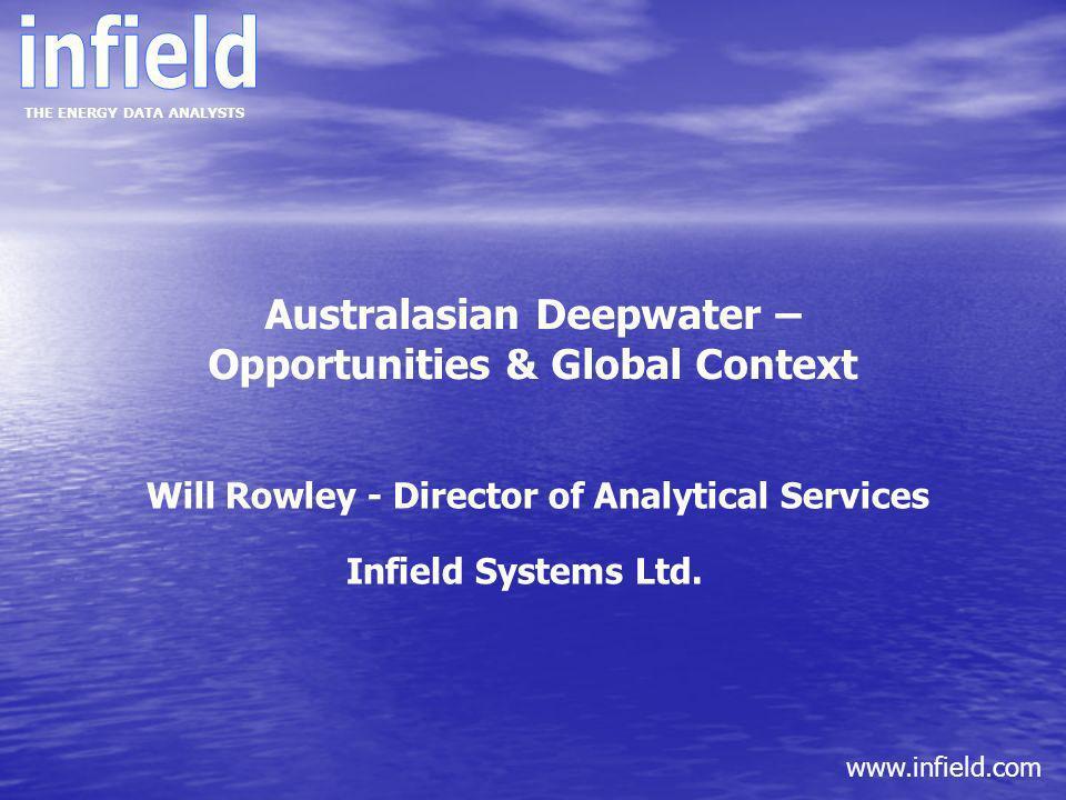 infield Australasian Deepwater – Opportunities & Global Context