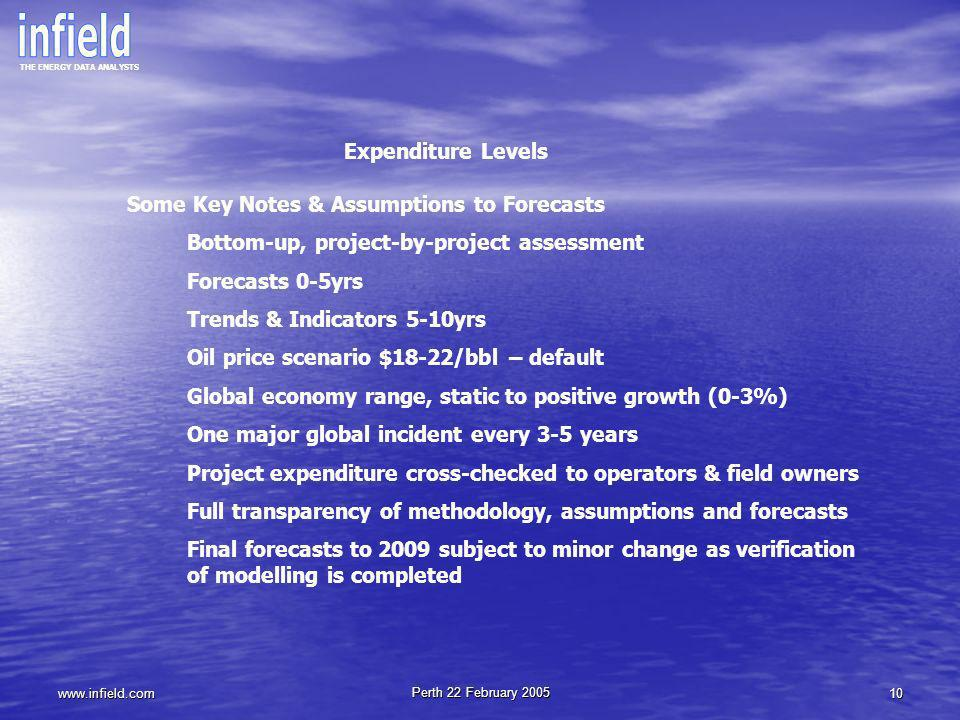 Some Key Notes & Assumptions to Forecasts