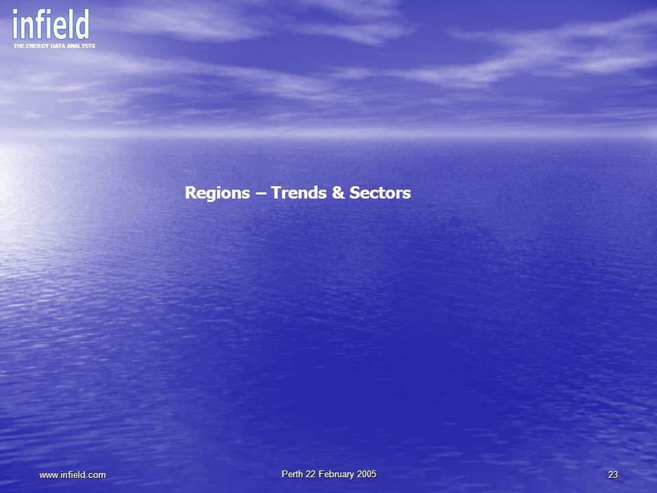 Regions – Trends & Sectors
