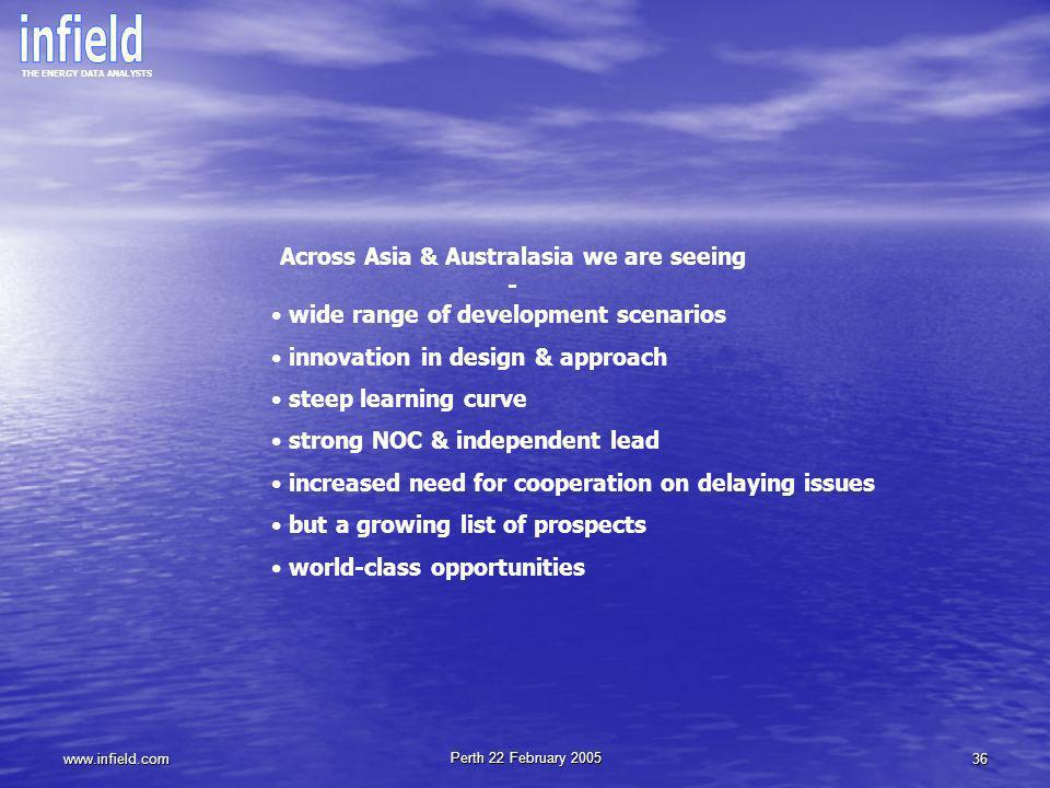 Across Asia & Australasia we are seeing -