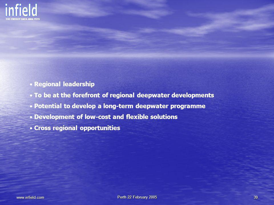 To be at the forefront of regional deepwater developments