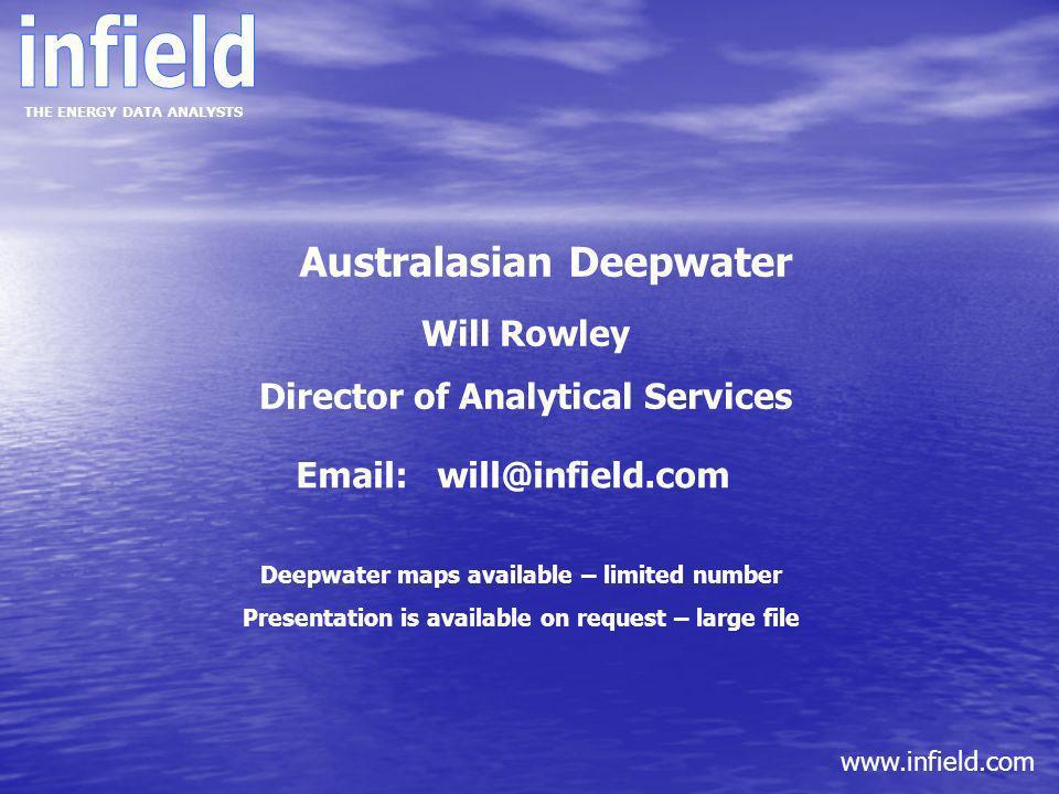 infield Australasian Deepwater Will Rowley