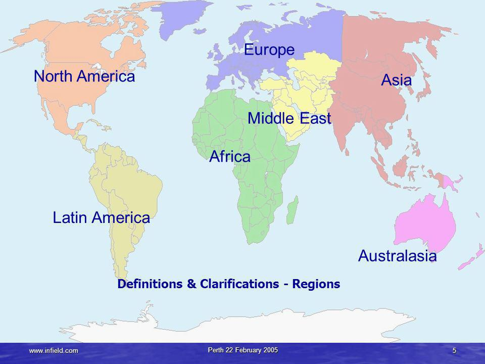 Definitions & Clarifications - Regions