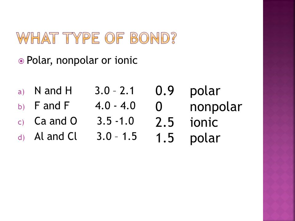 What type of bond 0.9 polar 0 nonpolar 2.5 ionic 1.5 polar