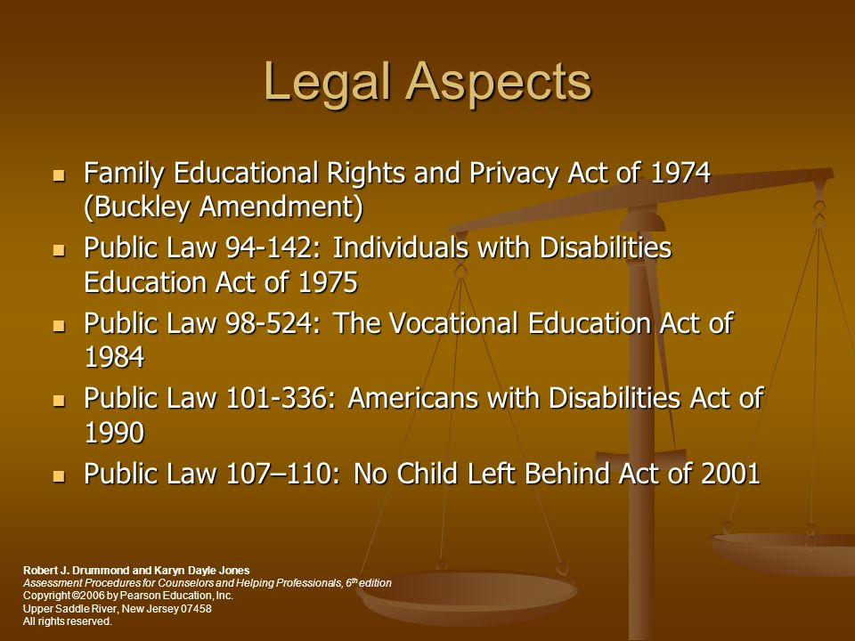Legal Aspects Family Educational Rights and Privacy Act of 1974 (Buckley Amendment)