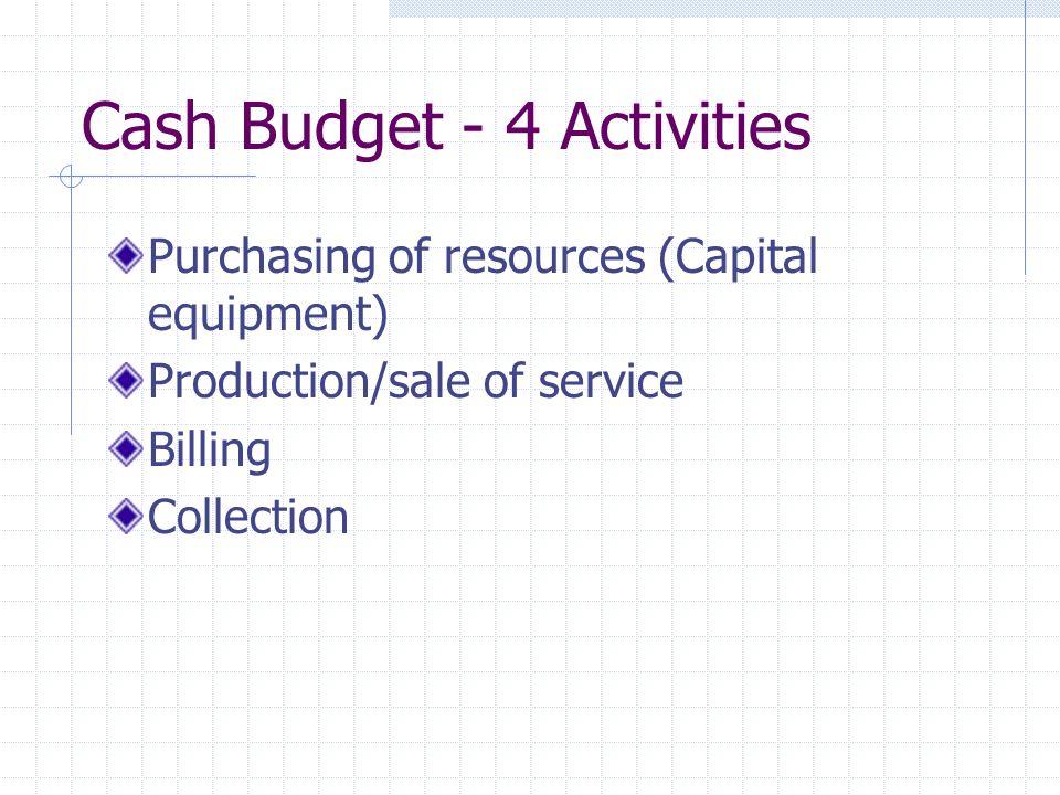 Cash Budget - 4 Activities
