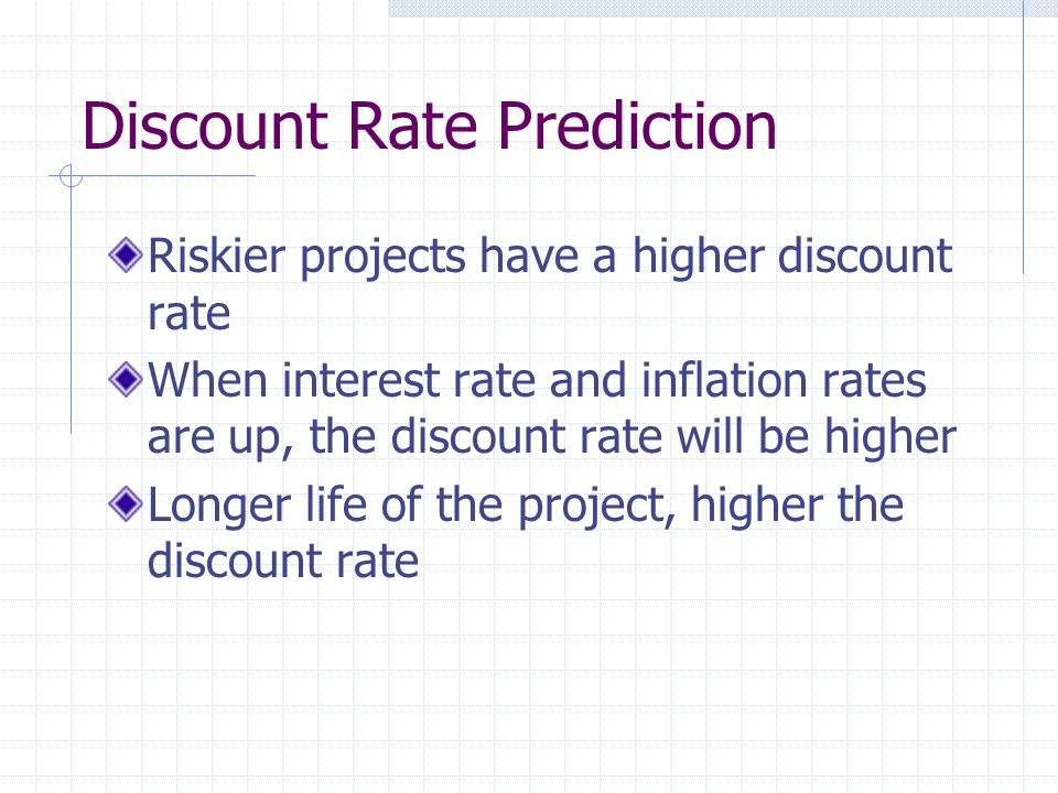 Discount Rate Prediction