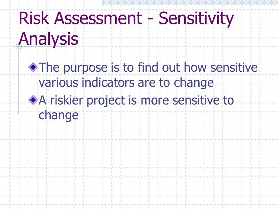 Risk Assessment - Sensitivity Analysis