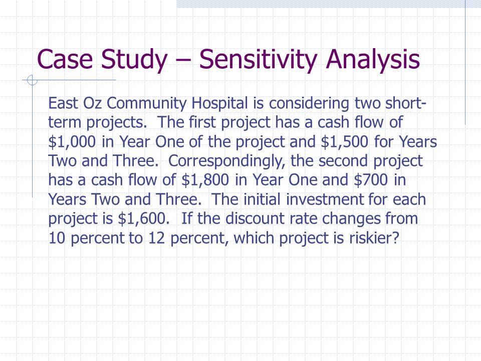 Case Study – Sensitivity Analysis