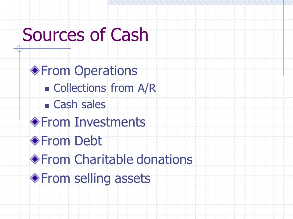 Sources of Cash From Operations From Investments From Debt