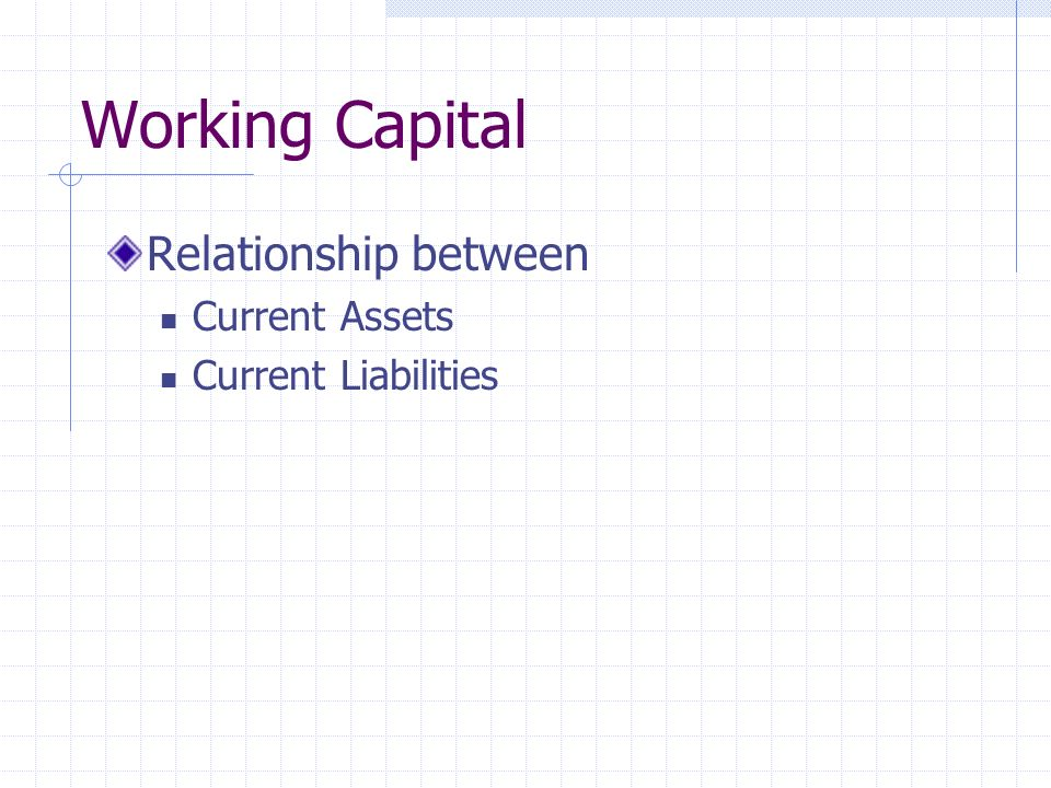 Working Capital Relationship between Current Assets
