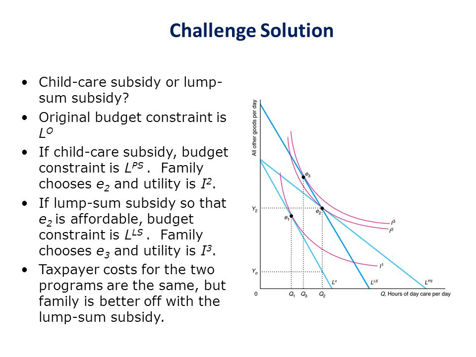 Challenge Solution Child-care subsidy or lump-sum subsidy
