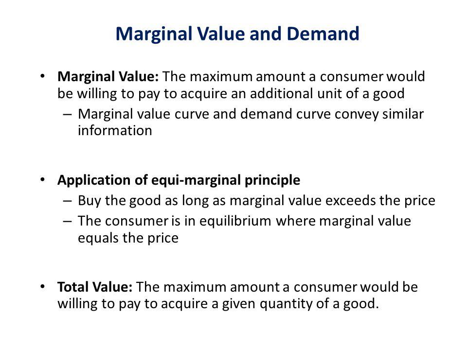 Marginal Value and Demand