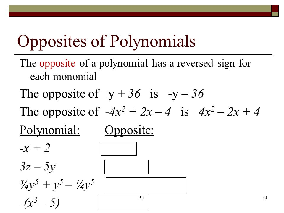 Opposites of Polynomials