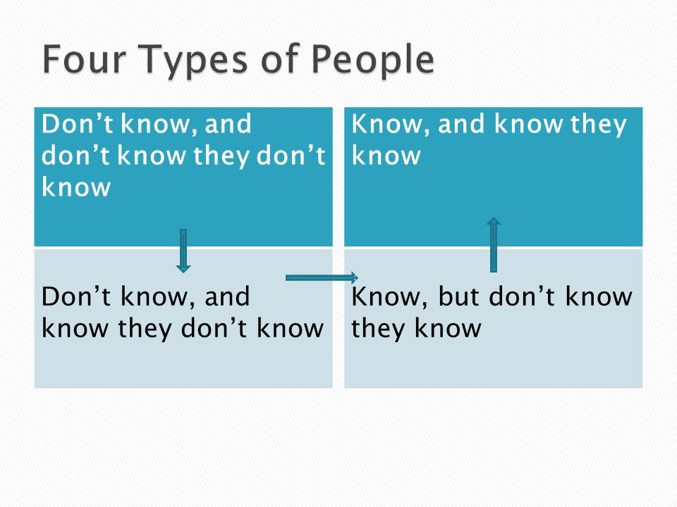 Four Types of People Don't know, and don't know they don't know
