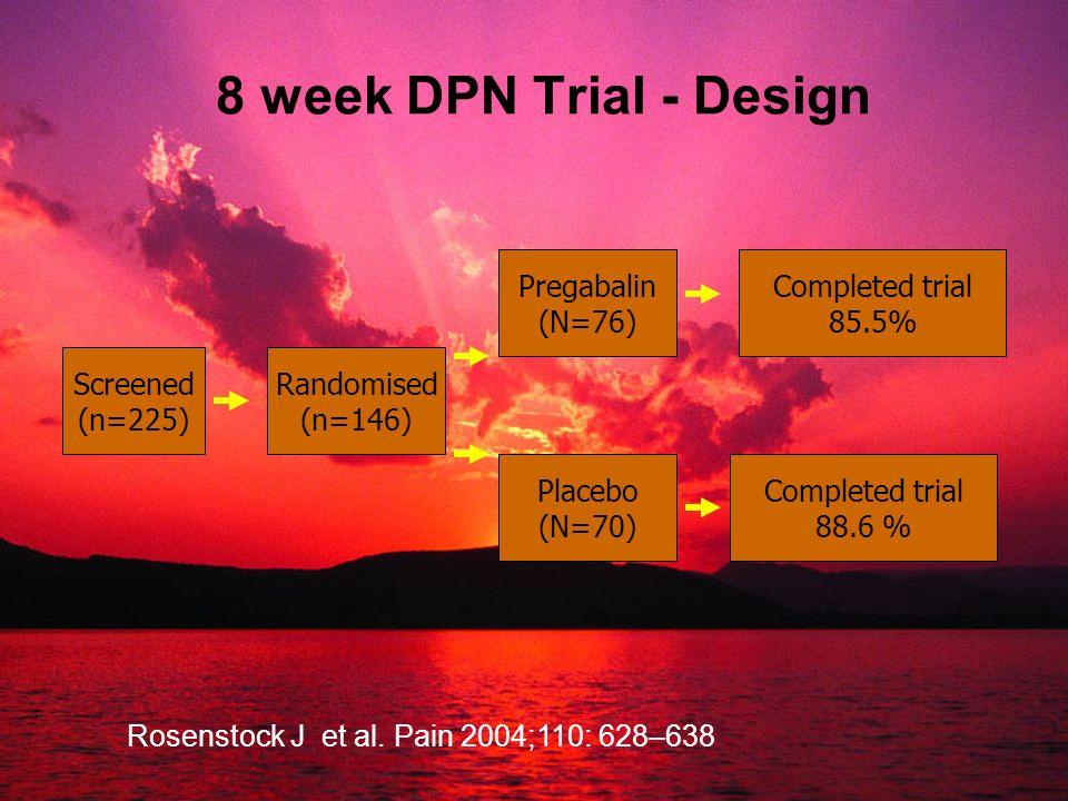 8 week DPN Trial - Design Pregabalin (N=76) Completed trial 85.5%