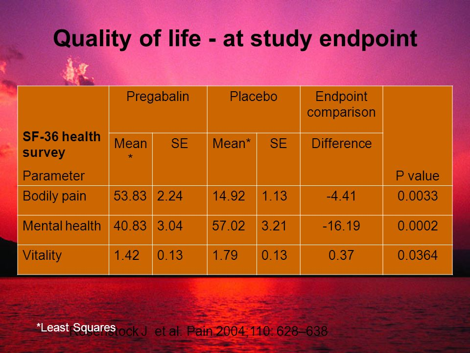 Quality of life - at study endpoint