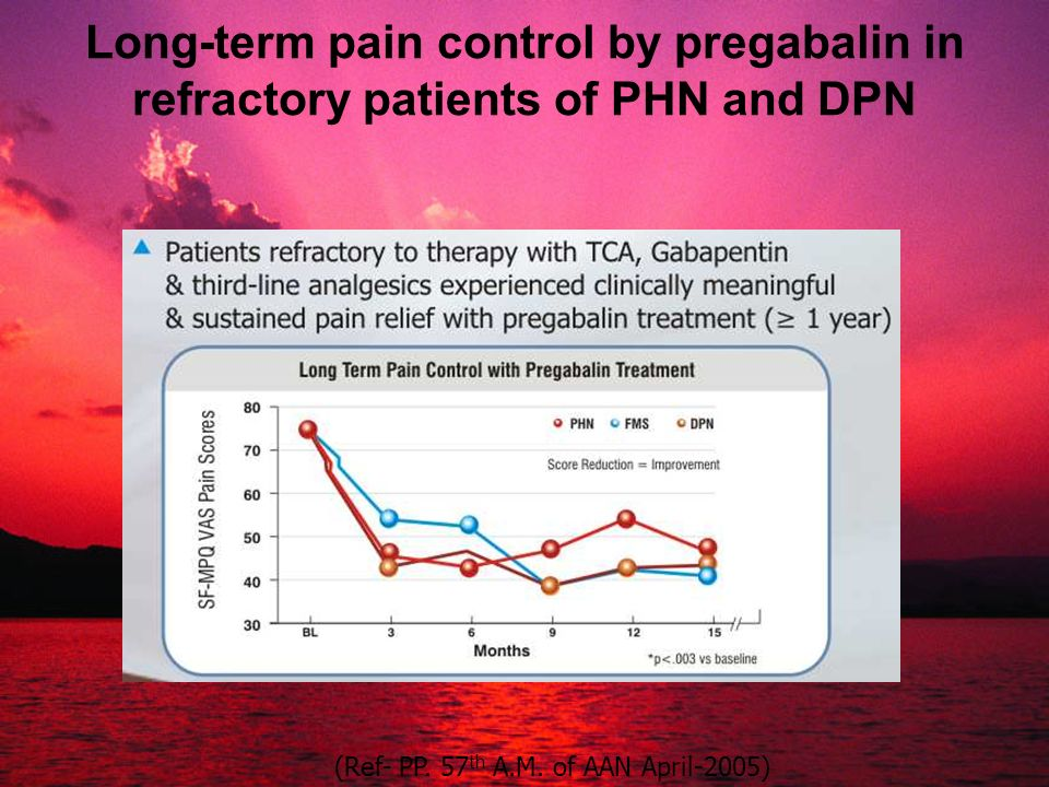 Long-term pain control by pregabalin in refractory patients of PHN and DPN