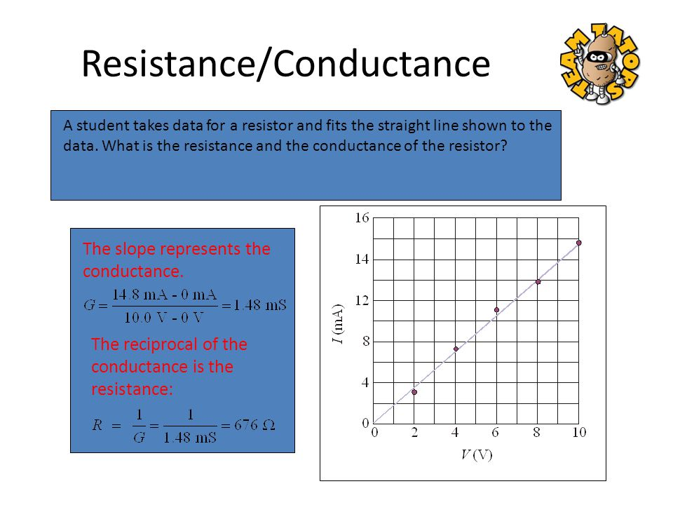 Resistance/Conductance