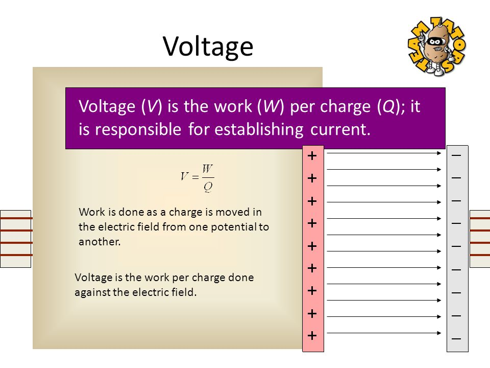 Voltage Voltage (V) is the work (W) per charge (Q); it is responsible for establishing current.