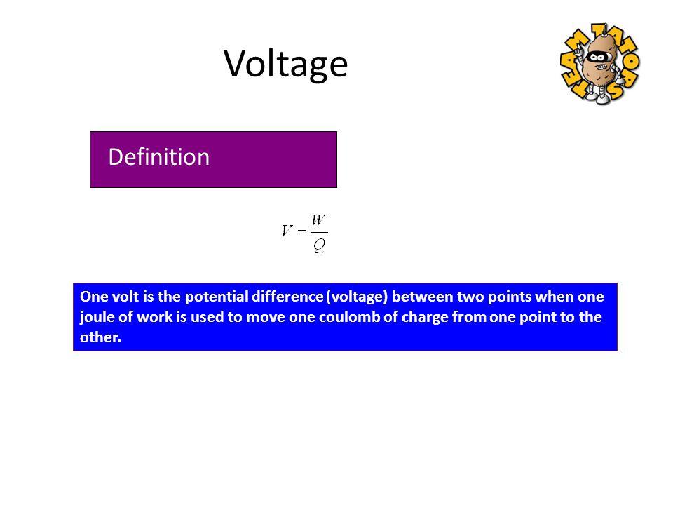 Voltage Definition.