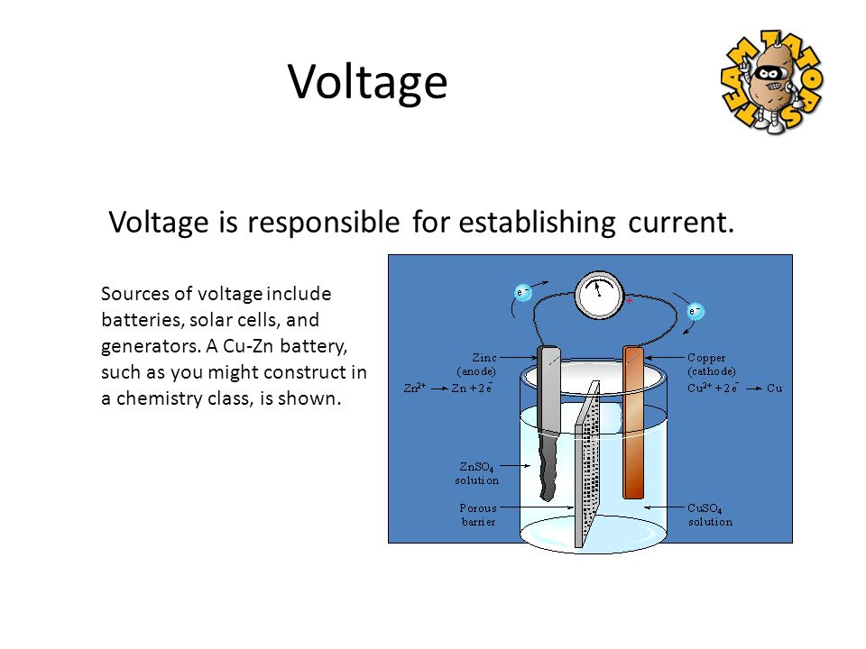 Voltage Voltage is responsible for establishing current.