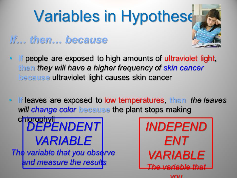 Variables in Hypotheses