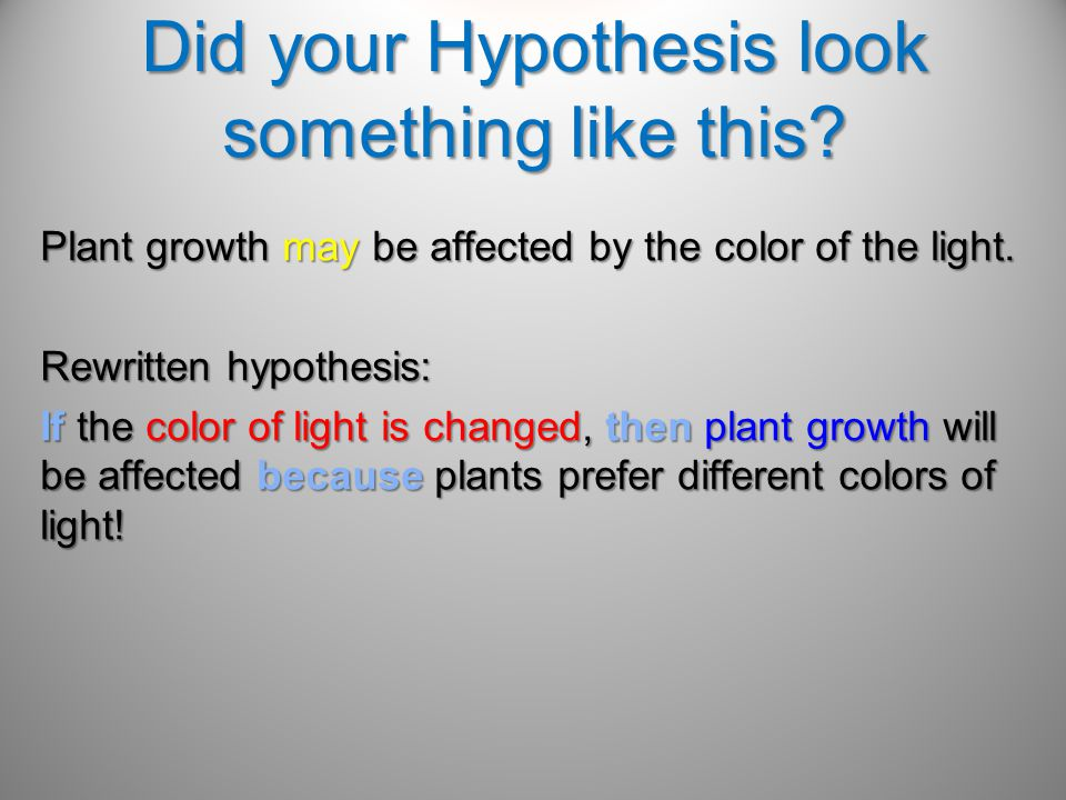 Did your Hypothesis look something like this