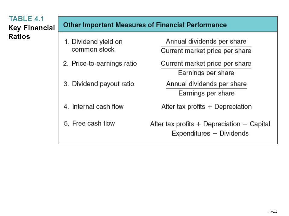 TABLE 4.1 Key Financial Ratios 4–11